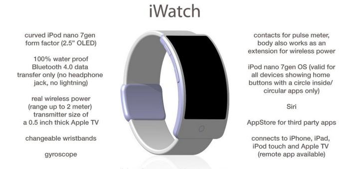 apple-iwatch-concept-01