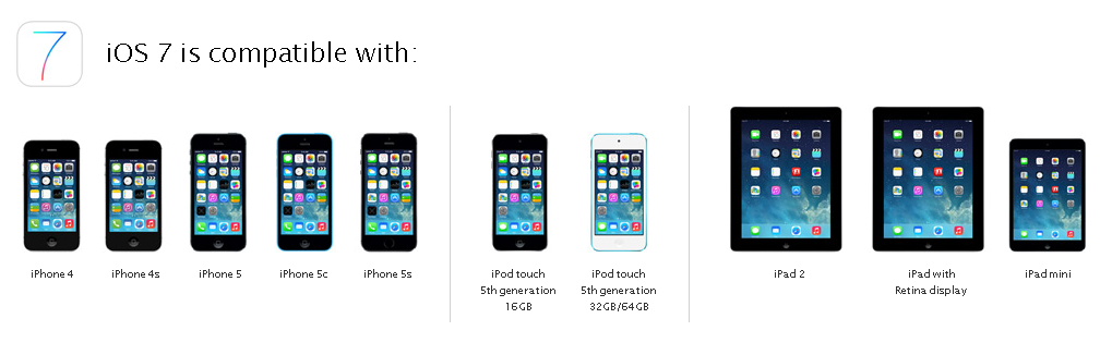 Update iPhone, iPad or iPod touch to iOS 7