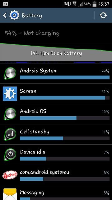 Fix Battery Drain issue on Android KitKat 4.4.2