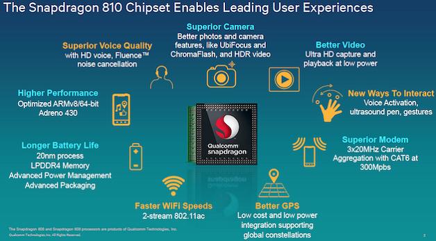 snapdragon-810-graph