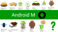 Download Android M Applications (Google Play Services, App, Camera)